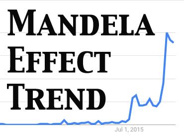 Mandela Effect Trend